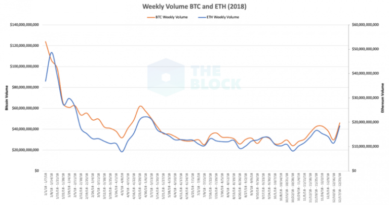 trading volume of cryptocurrency